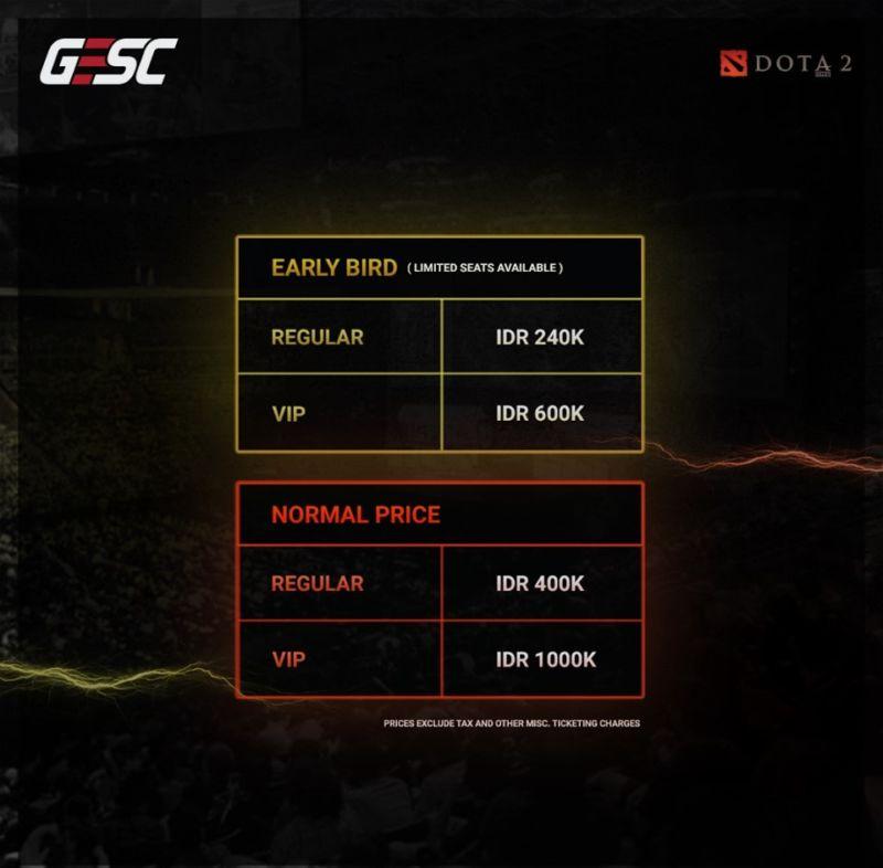 GESC Indonesia Dota 2 Pro Circuit Minor