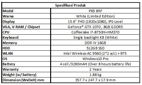 Msi P65 Specs