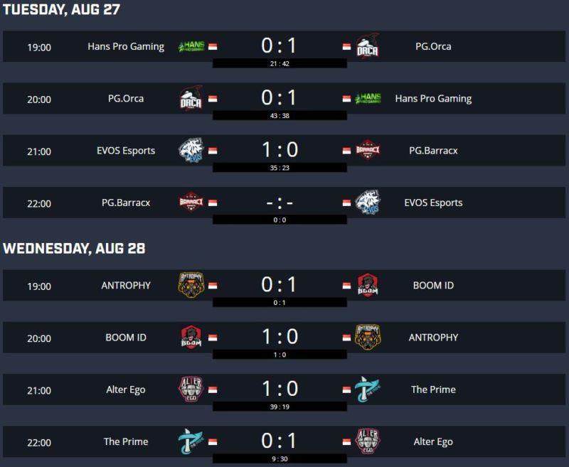 Hasil Pertandingan ESL Indonesia Championship S2 Week 5