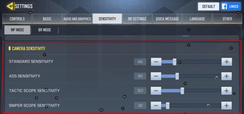 Inilah Settingan Sensitivitas Call Of Duty Terbaik Untuk Mode Multiplayer! Camera