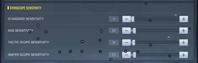 Inilah Settingan Sensitivitas Call Of Duty Terbaik Untuk Mode Multiplayer! Gyroscope
