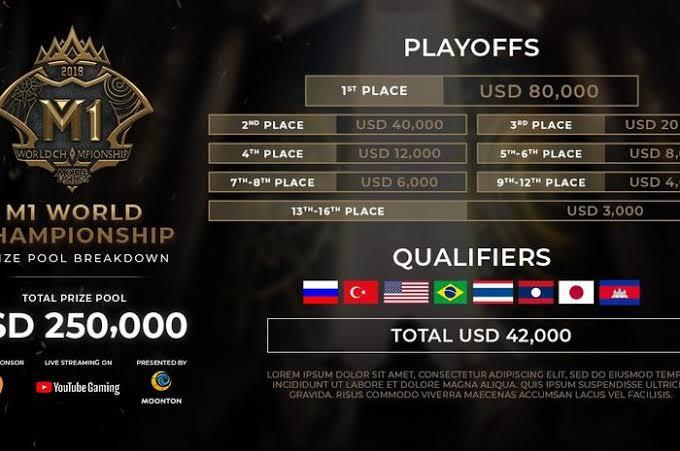 EVOS Dan RRQ Wakili Indonesia Berikut Pembagian Grup M1 World Championship 2019