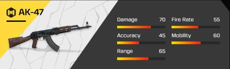 Senjata Terbaik Di Codm AK 47