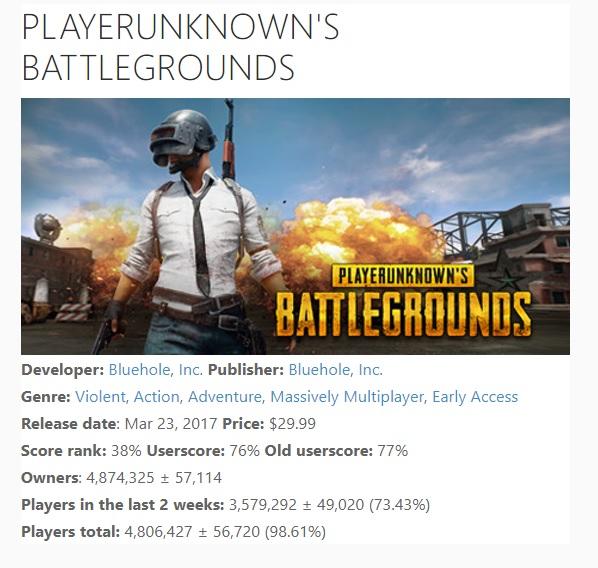 Battlefield Playerunknown