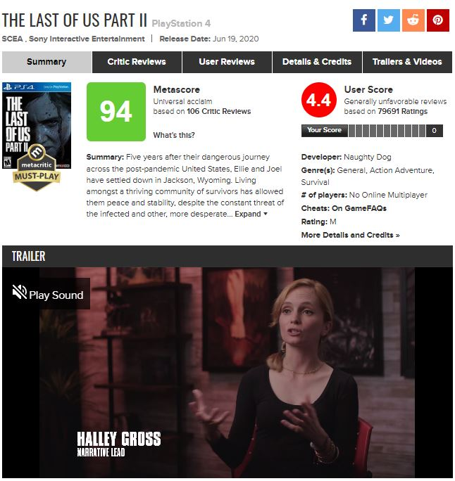The Last Of Us Metacritic