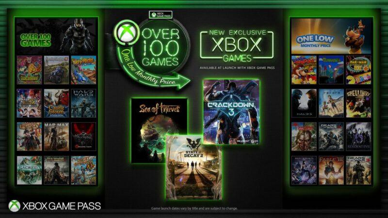 Microsoft Xbox Game Pass Belum Hasilkan Keuntungan Sampai Sekarang 1