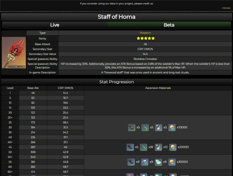 Staff Of Homa