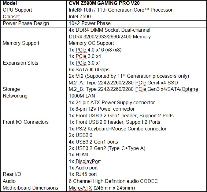 Cvn Z590m Gaming Pro Spesifikasi