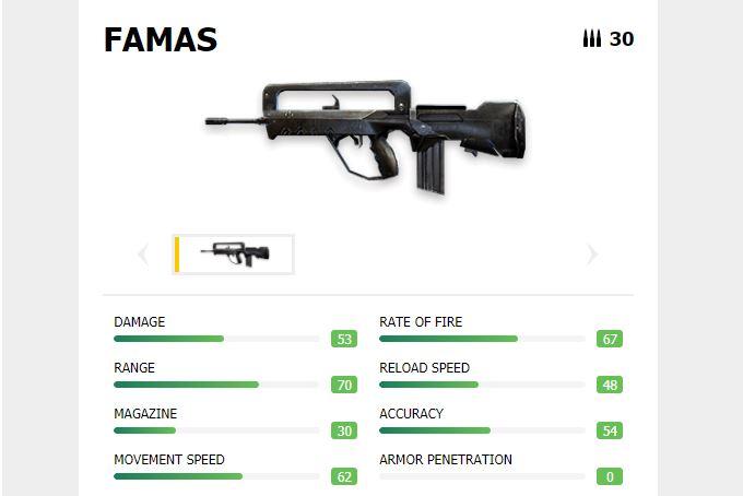 senjata Free Fire Famas