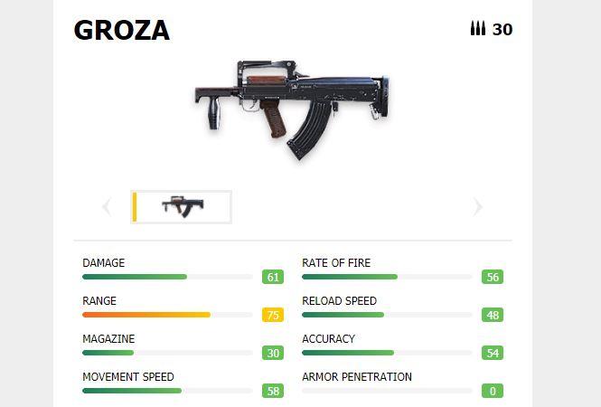 senjata Free Fire Groza