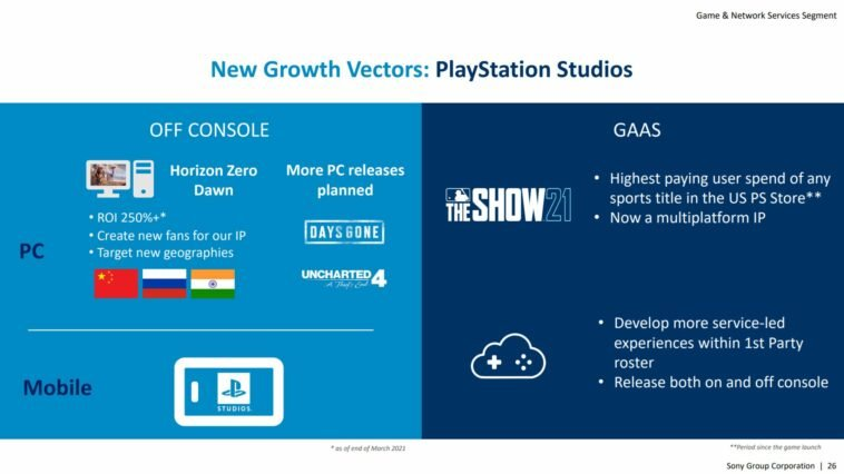 Logo Uncharted Muncul Saat Presentasi Sony Dengan Para Investor   Kotaku
