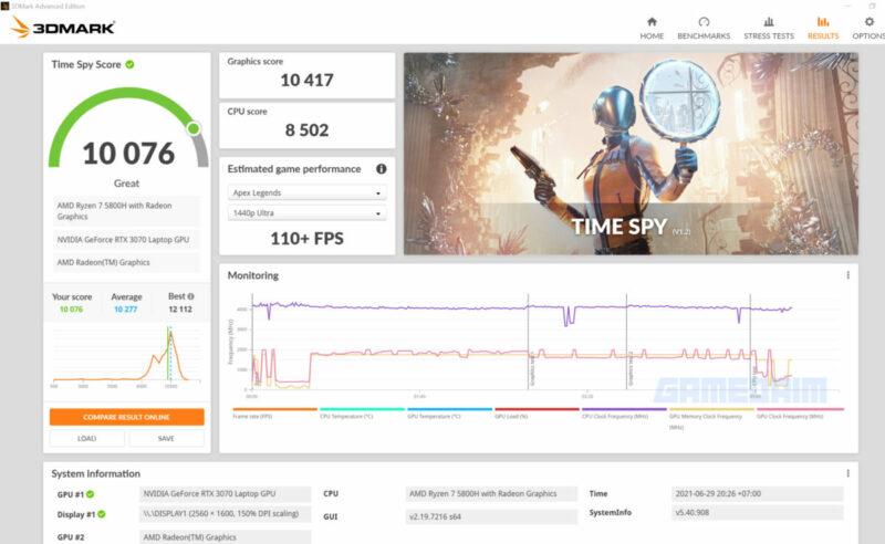 Lenovo Legion 5 Pro Ss Benchmarking 3dmark Timespy Gamedaim Review