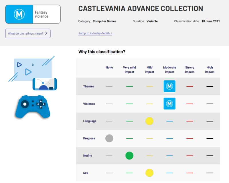 Castlevania Advance Collection Bocor