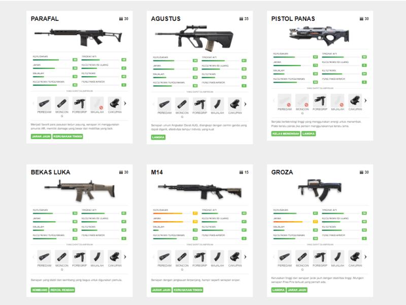 Ar (assault Rifle)