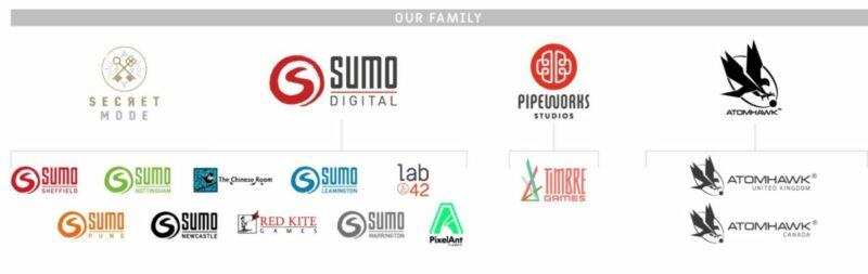 Tencent Resmi Akuisisi Sumo Group Dengan Modal $1.27bn | @DanielAhmad