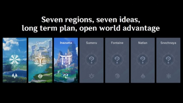Region Genshin Impact