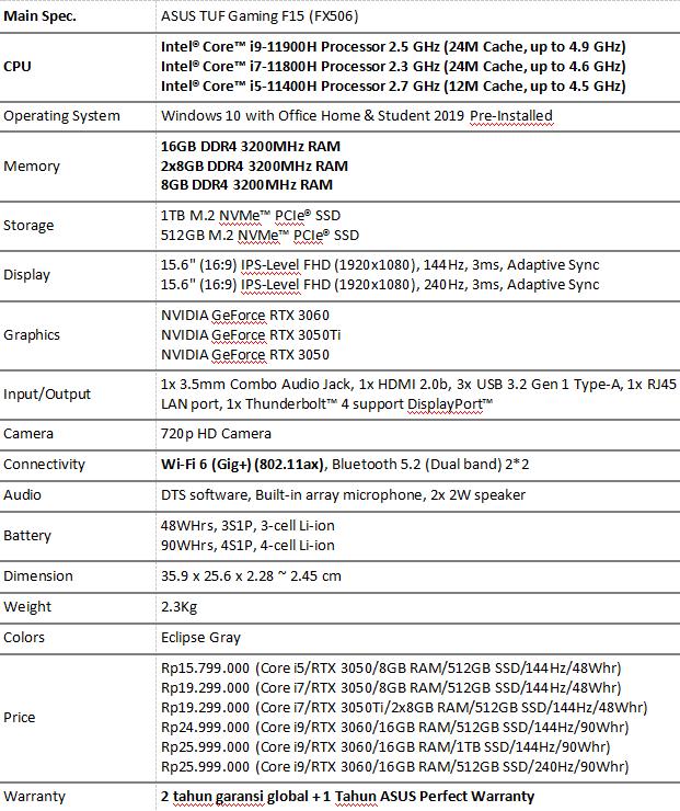 Spesifikasi Asus Tuf Gaming F15
