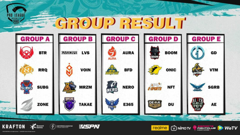 Group Draw Result