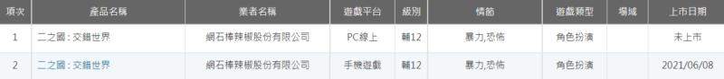 Ni No Kuni: Cross Worlds PC