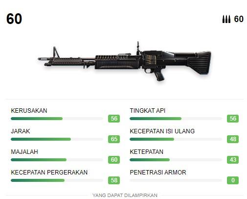 Senjata Terberat Free Fire M60