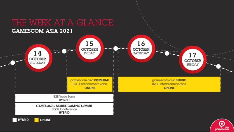 Gamescomasia 2021 Overall Event Programme 1
