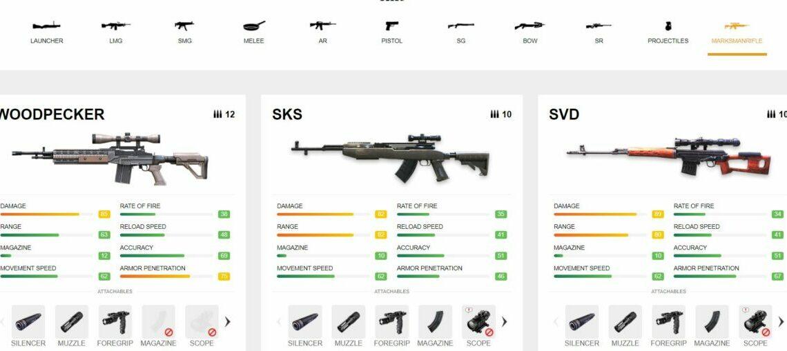 Senjata FF Akurasi Tertinggi