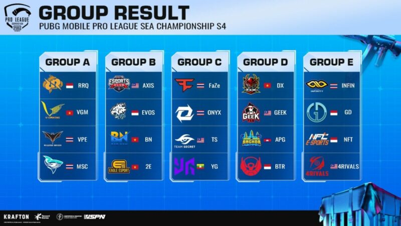 Pmpl Sea Championship S4 Group Result